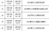 泰兴市供电公司3月18日-2019年3月28日周计划停电公告
