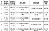 泰兴市供电公司停电公告(2019年8月5日-2019年8月11日)